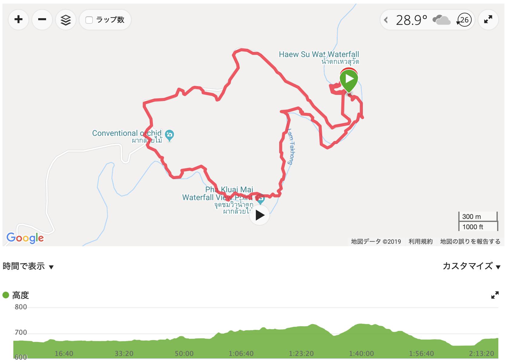 カオヤイ国立公園Trail Course Route2